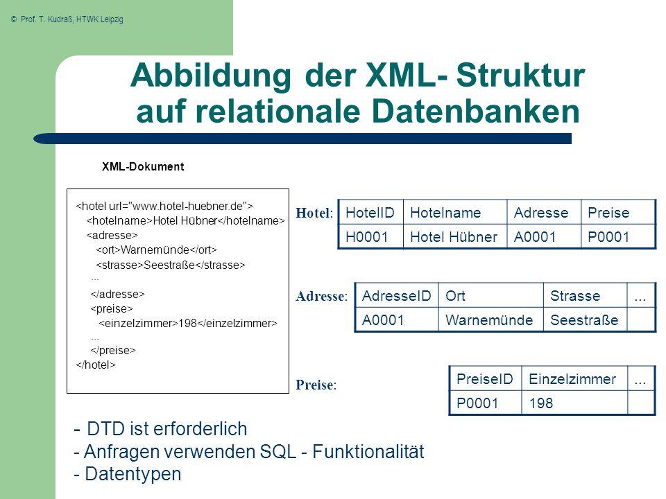 © Prof. T. Kudraß, HTWK Leipzig Abbildung der XML- Struktur auf relationale Datenbanken - DTD ist erforderlich - Anfragen verwenden SQL - Funktionalit
