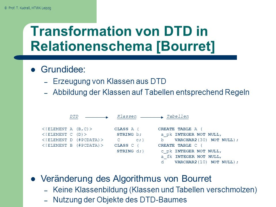 © Prof. T. Kudraß, HTWK Leipzig Transformation von DTD in Relationenschema [Bourret] DTD Klassen Tabellen CLASS A { CREATE TABLE A ( STRING b; a_pk IN