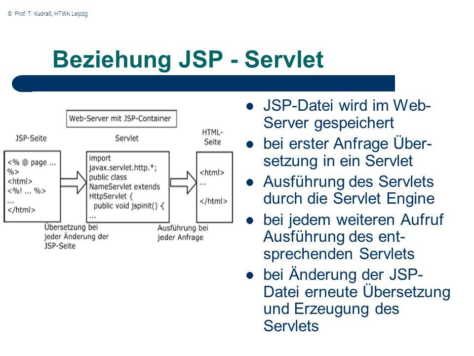 © Prof. T. Kudraß, HTWK Leipzig Beziehung JSP - Servlet JSP-Datei wird im Web- Server gespeichert bei erster Anfrage Über- setzung in ein Servlet Ausf
