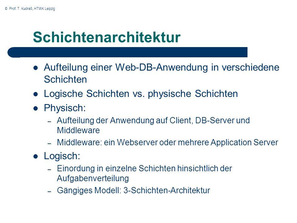 © Prof. T. Kudraß, HTWK Leipzig Schichtenarchitektur Aufteilung einer Web-DB-Anwendung in verschiedene Schichten Logische Schichten vs. physische Schi