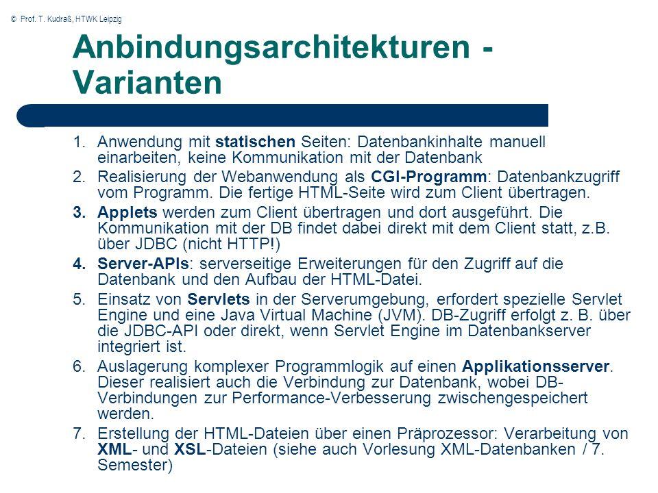 © Prof. T. Kudraß, HTWK Leipzig Anbindungsarchitekturen - Varianten 1.Anwendung mit statischen Seiten: Datenbankinhalte manuell einarbeiten, keine Kom