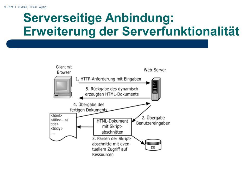 © Prof. T. Kudraß, HTWK Leipzig Serverseitige Anbindung: Erweiterung der Serverfunktionalität