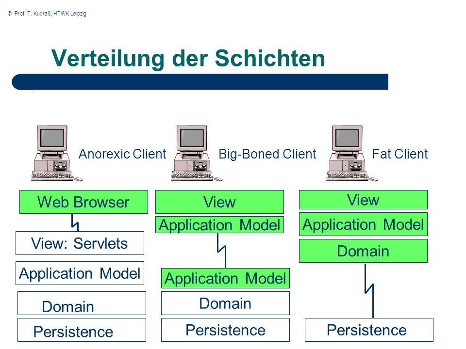 © Prof. T. Kudraß, HTWK Leipzig Verteilung der Schichten Anorexic ClientBig-Boned ClientFat Client Web BrowserView Application Model Domain Persistenc