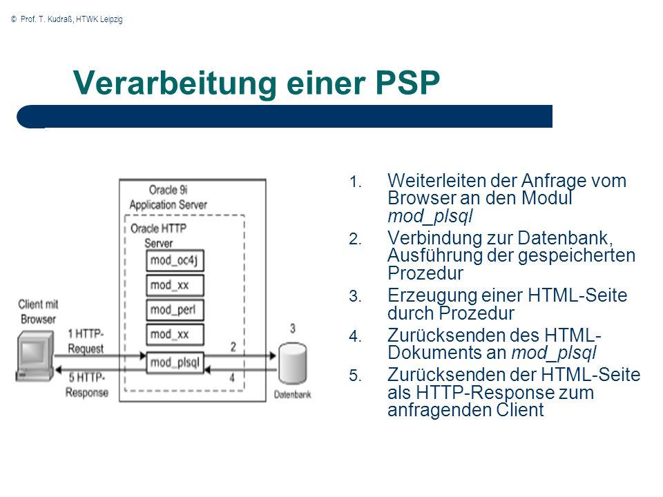 © Prof. T. Kudraß, HTWK Leipzig Verarbeitung einer PSP 1. Weiterleiten der Anfrage vom Browser an den Modul mod_plsql 2. Verbindung zur Datenbank, Aus
