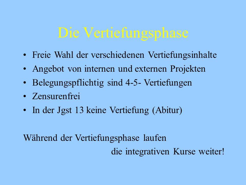 Aufteilung des Förderzweiges Einführungsphase (11. Jgst) Qualifikationsphase (12.- 13. Jgst) Die Jgst 11+12 werden in Trimester eingeteilt Ende 1. Tri