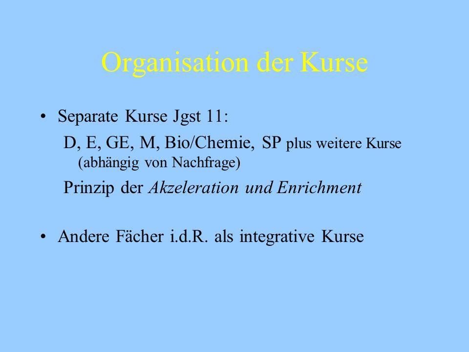 Kooperation in der Vertiefungsphase Kooperation mit schulexternen Institutionen wie Universität Bonn Universität Dortmund FH Remagen, FH St. Augustin