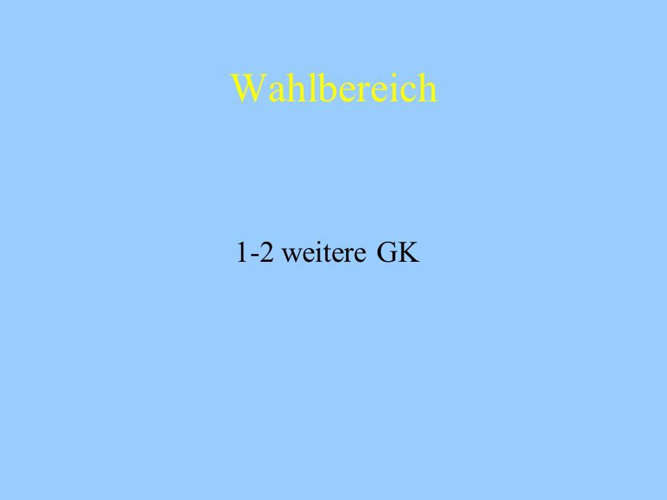 Pflichtbereich in der Jgst 11 9 GKs: Deutsch Mathematik Englisch Kunst und/oder Musik Geschichte Biologie/Chemie Religion Sport 1 Schwerpunktfach entw