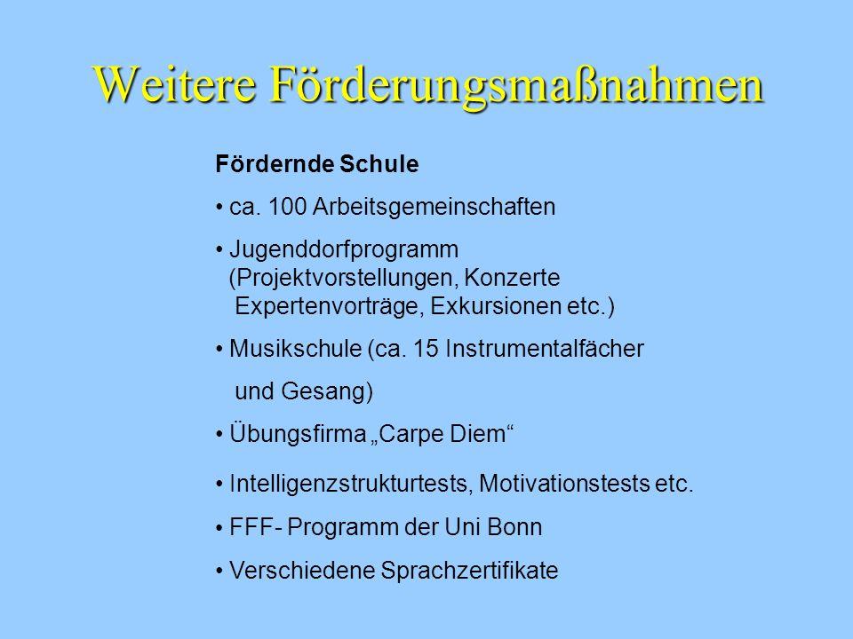 Integrative Hochbegabtenförderung/ Unterricht Unterrichtsprinzipien: Enrichment und Akzeleration Fremdsprachenerweiterter Fachunterricht in den Klasse