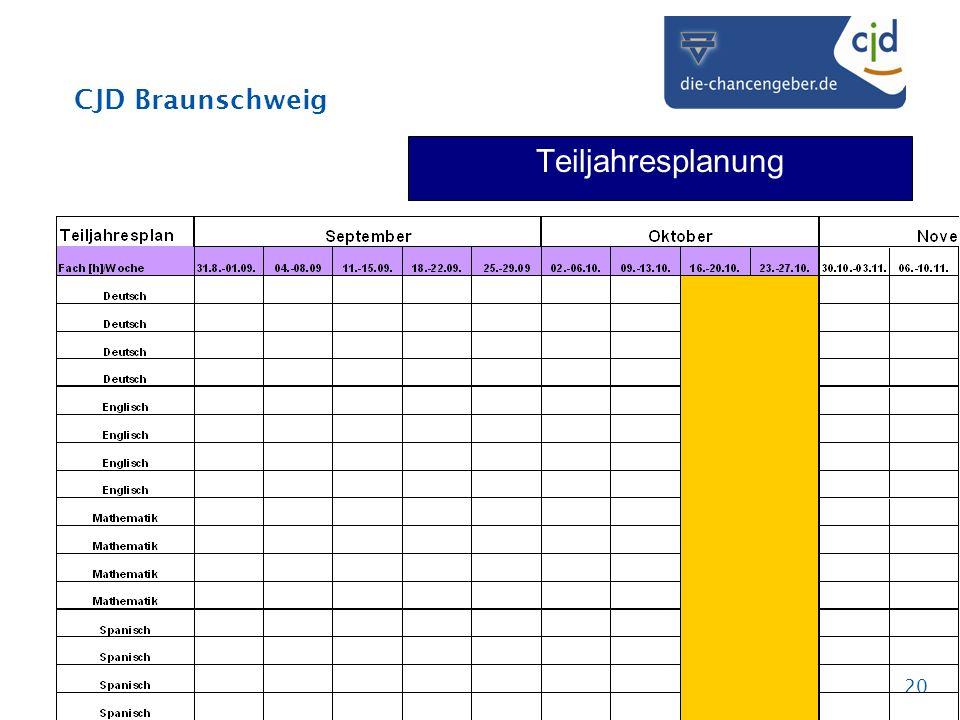 CJD Braunschweig 20 Teiljahresplanung