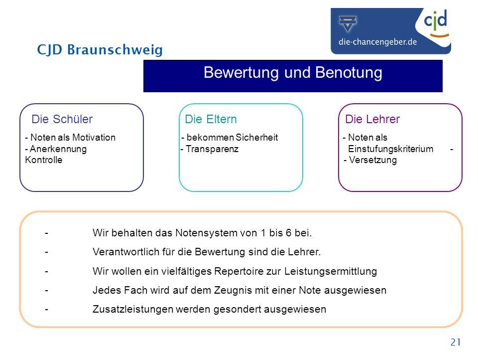 CJD Braunschweig 21 Bewertung und Benotung -Wir behalten das Notensystem von 1 bis 6 bei. -Verantwortlich für die Bewertung sind die Lehrer. -Wir woll