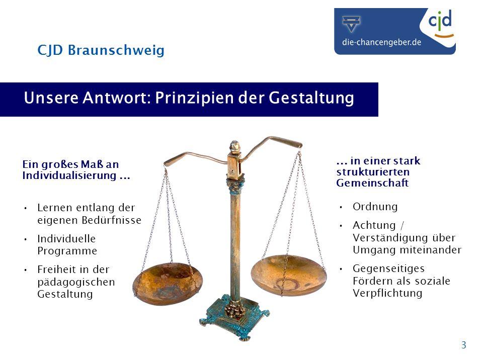 CJD Braunschweig 3 Unsere Antwort: Prinzipien der Gestaltung Ein großes Maß an Individualisierung...... in einer stark strukturierten Gemeinschaft Ler