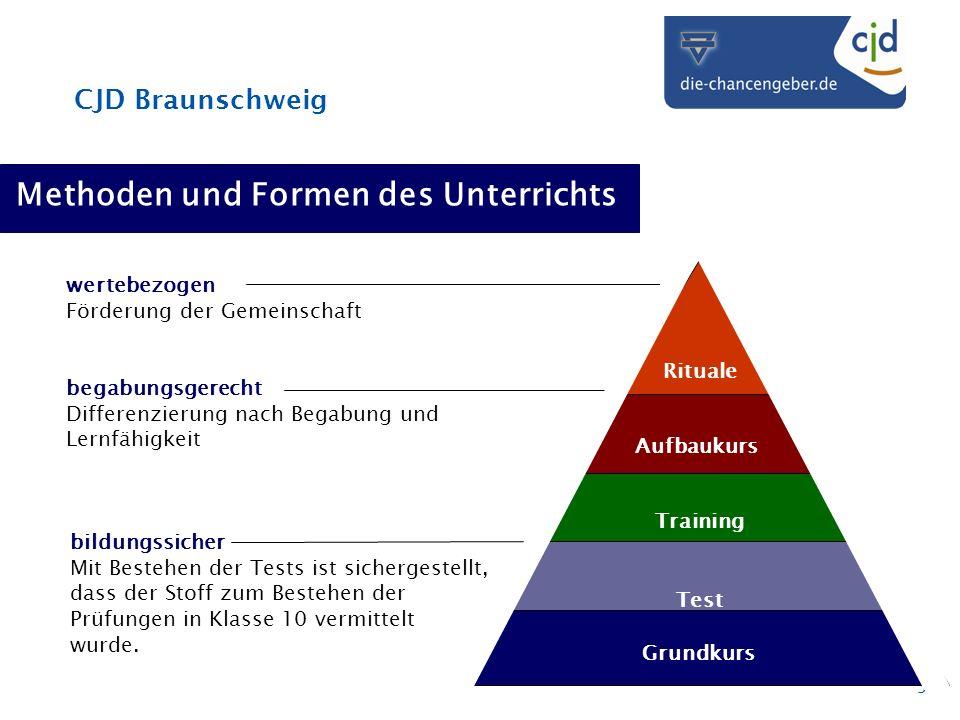 CJD Braunschweig 5 Test Training Aufbaukurs Rituale Grundkurs bildungssicher Mit Bestehen der Tests ist sichergestellt, dass der Stoff zum Bestehen de