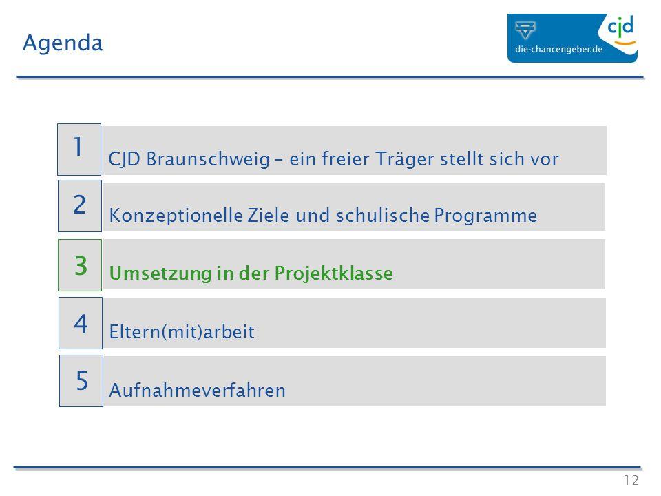 12 Agenda CJD Braunschweig – ein freier Träger stellt sich vor Konzeptionelle Ziele und schulische Programme Umsetzung in der Projektklasse Eltern(mit
