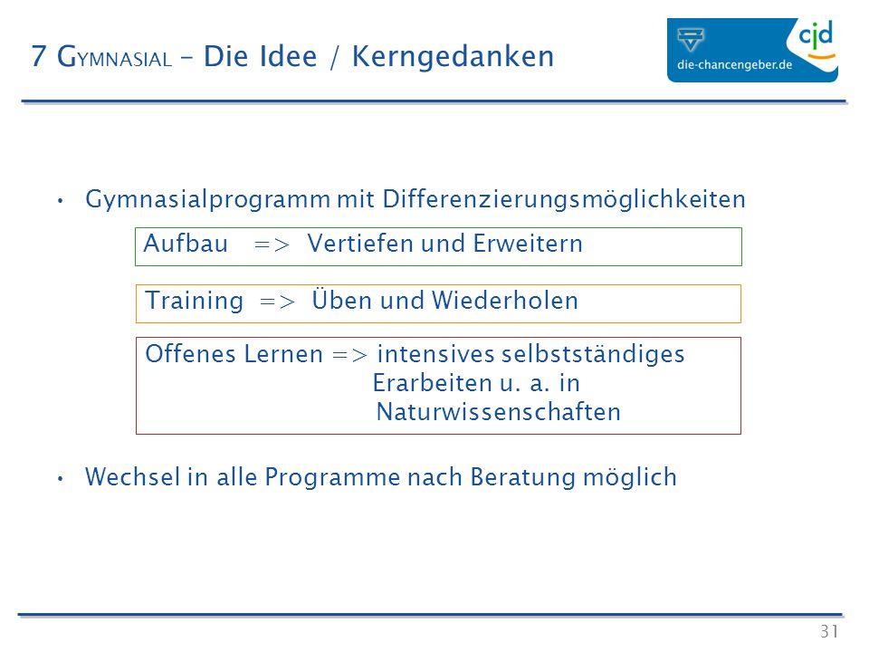 31 Gymnasialprogramm mit Differenzierungsmöglichkeiten Wechsel in alle Programme nach Beratung möglich 7 G YMNASIAL – Die Idee / Kerngedanken Aufbau =