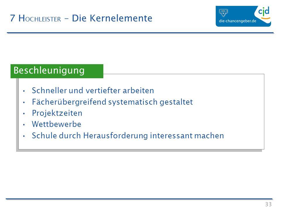 33 7 H OCHLEISTER – Die Kernelemente Schneller und vertiefter arbeiten Fächerübergreifend systematisch gestaltet Projektzeiten Wettbewerbe Schule durc