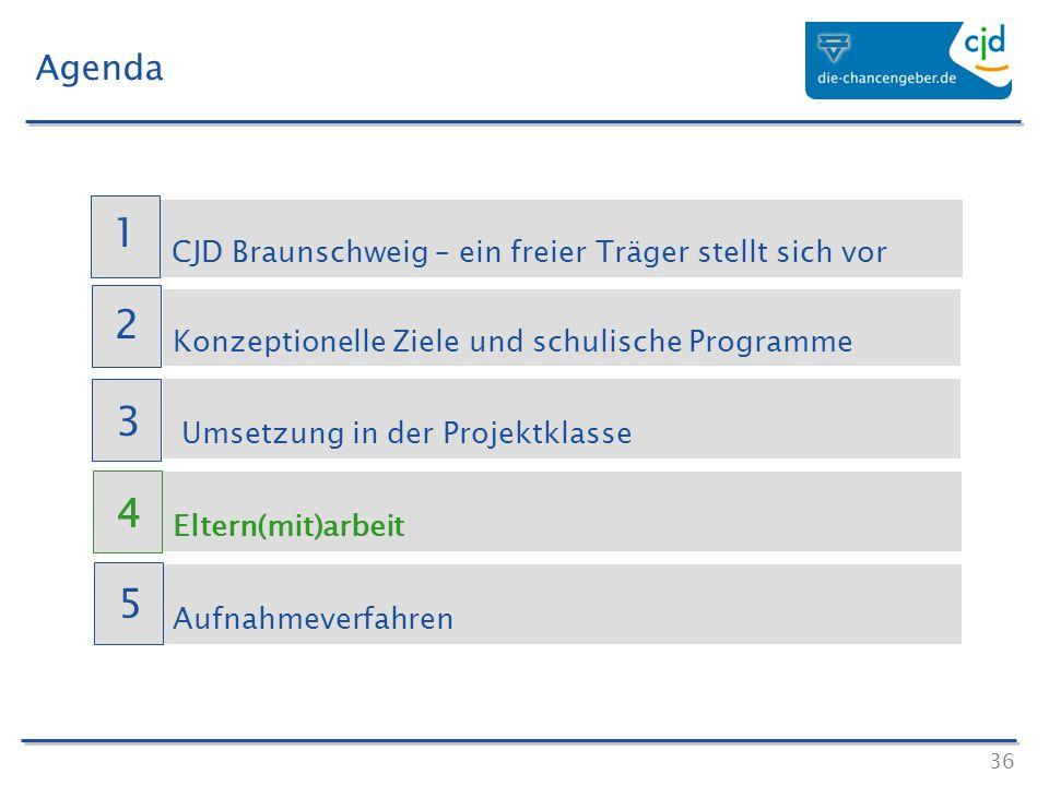 36 Agenda CJD Braunschweig – ein freier Träger stellt sich vor Konzeptionelle Ziele und schulische Programme Umsetzung in der Projektklasse Eltern(mit