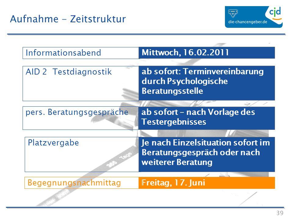 39 Aufnahme - Zeitstruktur Informationsabend AID 2 Testdiagnostik Mittwoch, 16.02.2011 ab sofort: Terminvereinbarung durch Psychologische Beratungsste