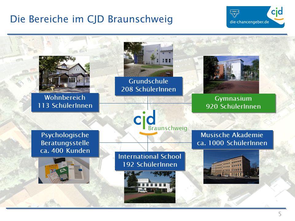 5 Die Bereiche im CJD Braunschweig Grundschule 208 SchülerInnen Wohnbereich 113 SchülerInnen Psychologische Beratungsstelle ca. 400 Kunden Internation