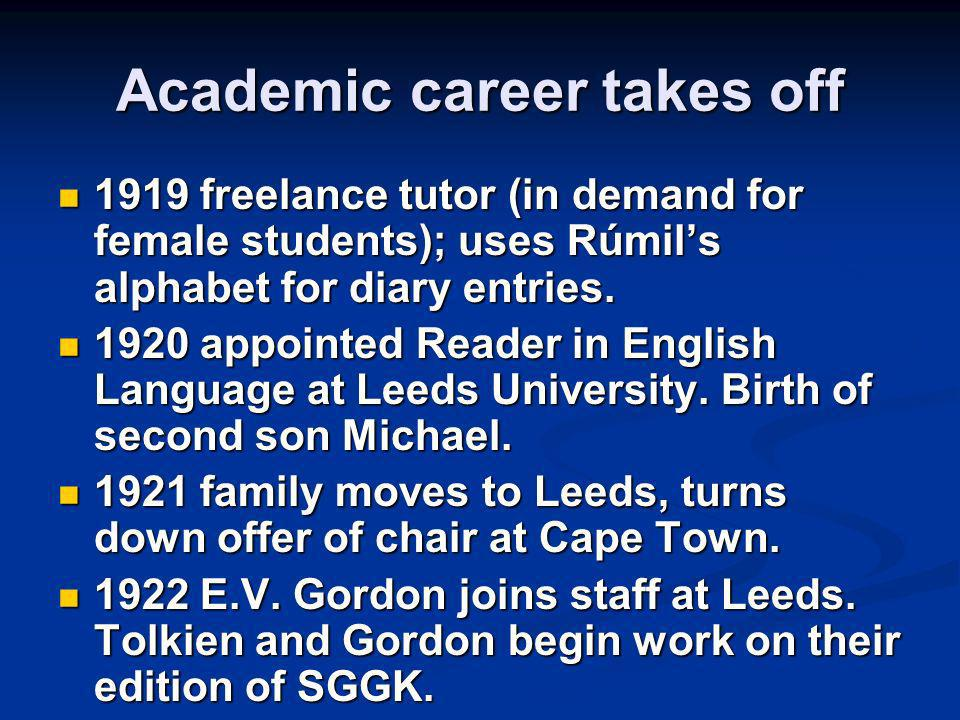 Academic career takes off 1919 freelance tutor (in demand for female students); uses Rúmils alphabet for diary entries. 1919 freelance tutor (in deman