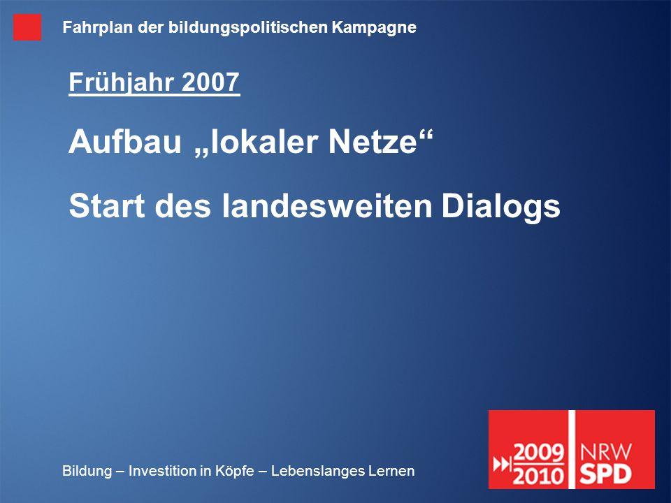 Bildung – Investition in Köpfe – Lebenslanges Lernen Frühjahr 2007 Aufbau lokaler Netze Start des landesweiten Dialogs Fahrplan der bildungspolitische