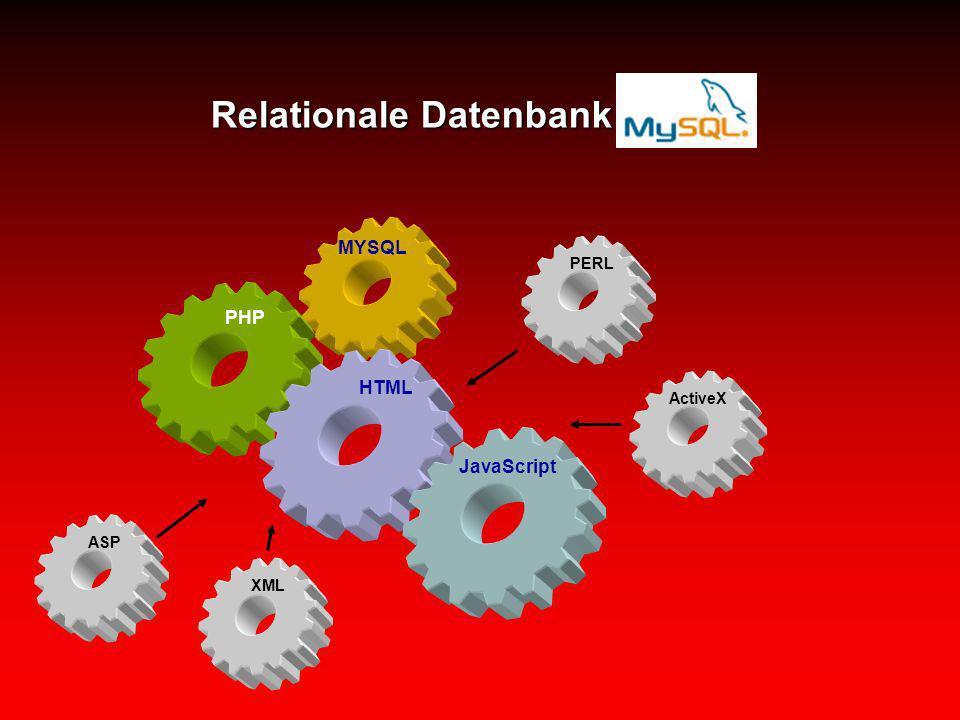 Relationale Datenbank MySQL HTML PHP ASP ActiveX PERL XML JavaScript MYSQL
