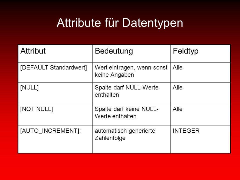 Attribute für Datentypen AttributBedeutungFeldtyp [DEFAULT Standardwert]Wert eintragen, wenn sonst keine Angaben Alle [NULL]Spalte darf NULL-Werte ent