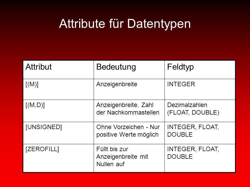 Attribute für Datentypen AttributBedeutungFeldtyp [(M)]AnzeigenbreiteINTEGER [(M,D)]Anzeigenbreite, Zahl der Nachkommastellen Dezimalzahlen (FLOAT, DO