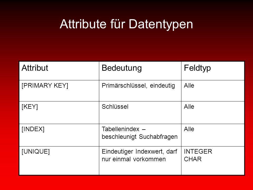 Attribute für Datentypen AttributBedeutungFeldtyp [PRIMARY KEY]Primärschlüssel, eindeutigAlle [KEY]SchlüsselAlle [INDEX]Tabellenindex – beschleunigt S