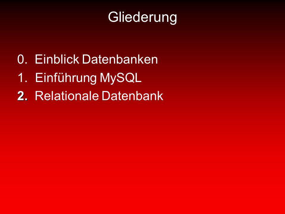 Gliederung 0. Einblick Datenbanken 1.Einführung MySQL 2. 2. Relationale Datenbank