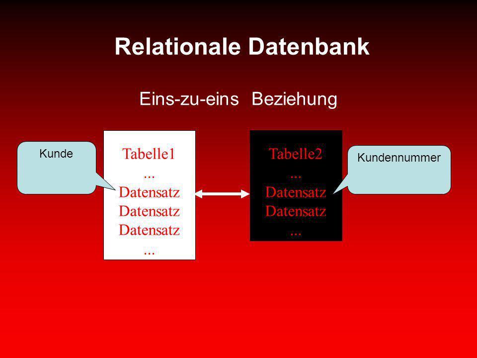 Relationale Datenbank Eins-zu-eins Beziehung Tabelle1... Datensatz... Tabelle2... Datensatz... Kundennummer Kunde