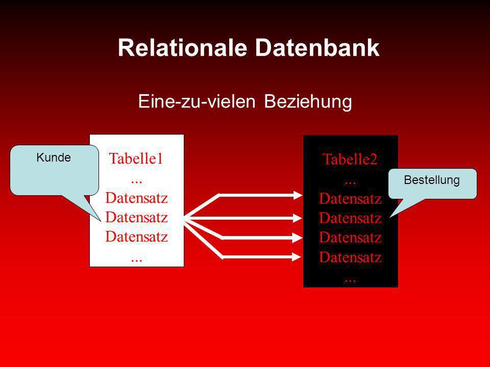 Relationale Datenbank Eine-zu-vielen Beziehung Tabelle1... Datensatz... Tabelle2... Datensatz... Bestellung Kunde