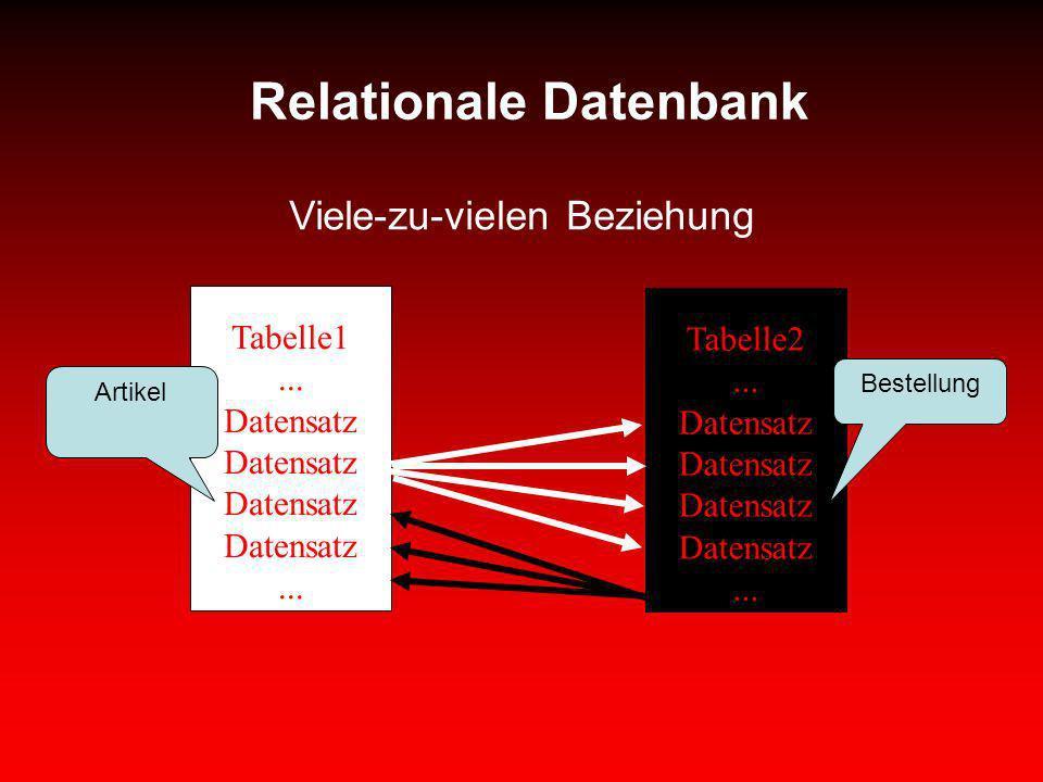 Relationale Datenbank Viele-zu-vielen Beziehung Tabelle1... Datensatz... Tabelle2... Datensatz... Artikel Bestellung