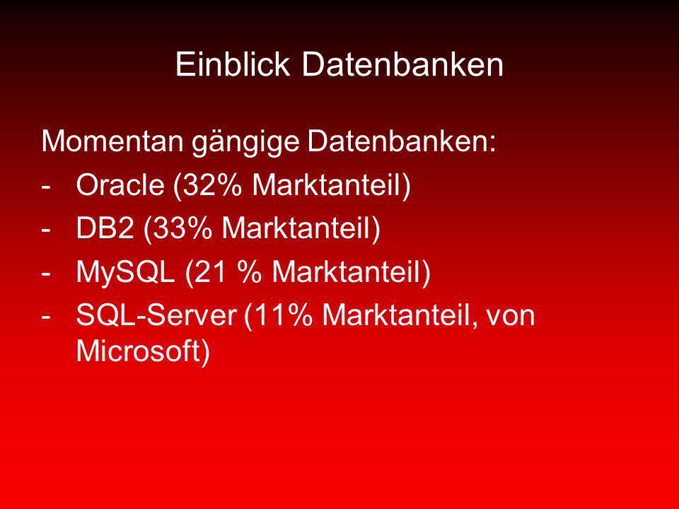 Einblick Datenbanken Momentan gängige Datenbanken: -Oracle (32% Marktanteil) -DB2 (33% Marktanteil) -MySQL (21 % Marktanteil) -SQL-Server (11% Marktan