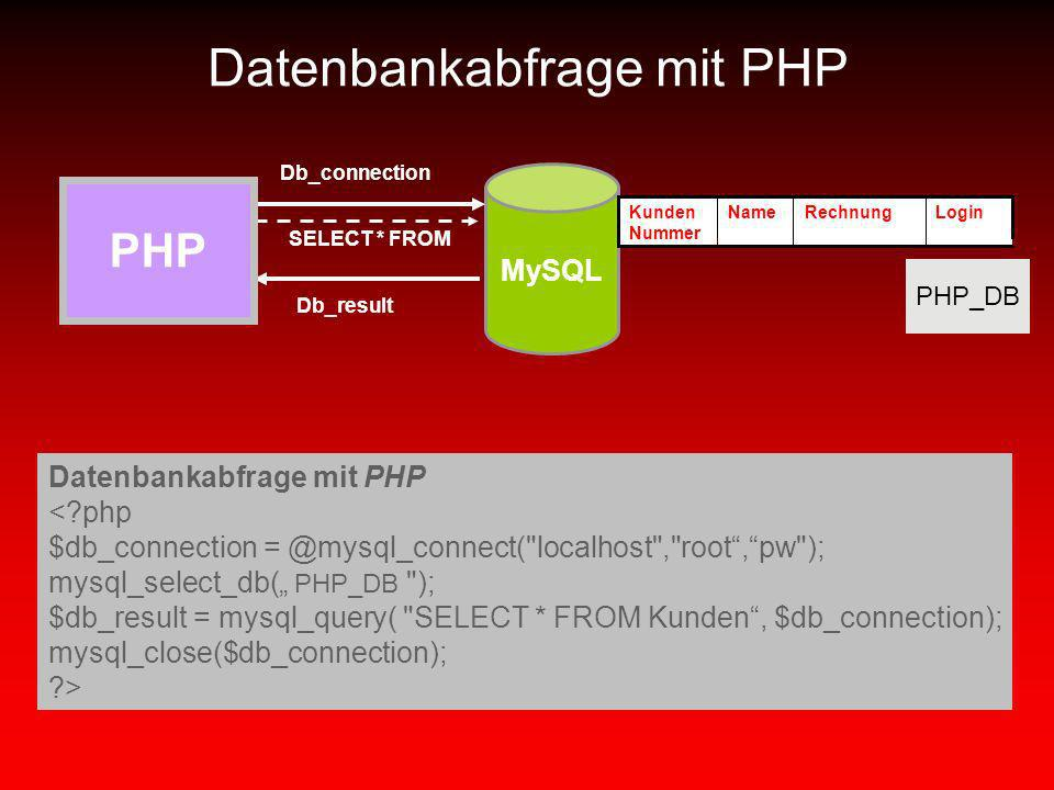 Datenbankabfrage mit PHP <?php $db_connection = @mysql_connect(
