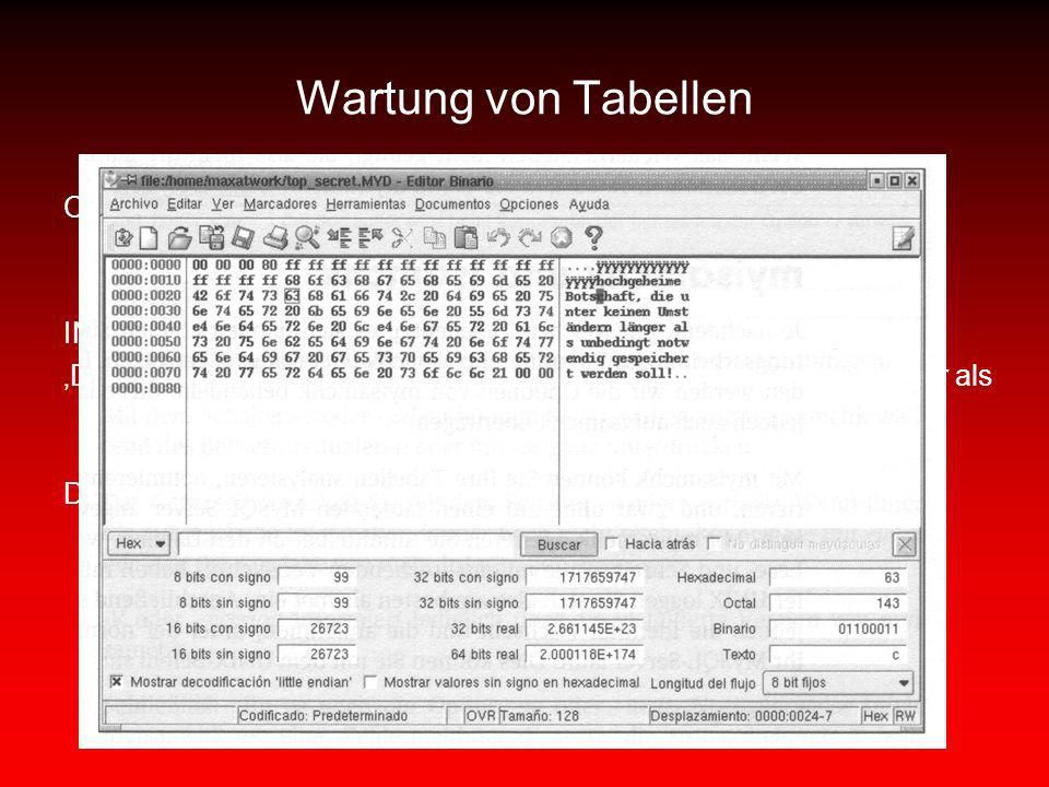 Wartung von Tabellen CREATE TABLE top_secret( very_secret varchar(120)); INSERT INTO top_secret VALUES( Dies ist eine geheime Botschaft, die unter kei