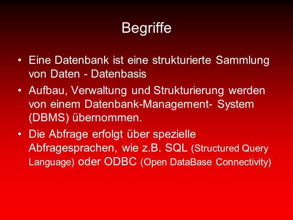 Begriffe Eine Datenbank ist eine strukturierte Sammlung von Daten - Datenbasis Aufbau, Verwaltung und Strukturierung werden von einem Datenbank-Manage