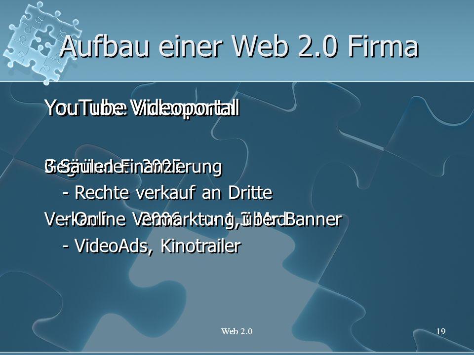 Web 2.019 Aufbau einer Web 2.0 Firma YouTube Videoportal Gegründet 2005 Verkauf 2006 -> 1,3 Mrd. YouTube Videoportal Gegründet 2005 Verkauf 2006 -> 1,