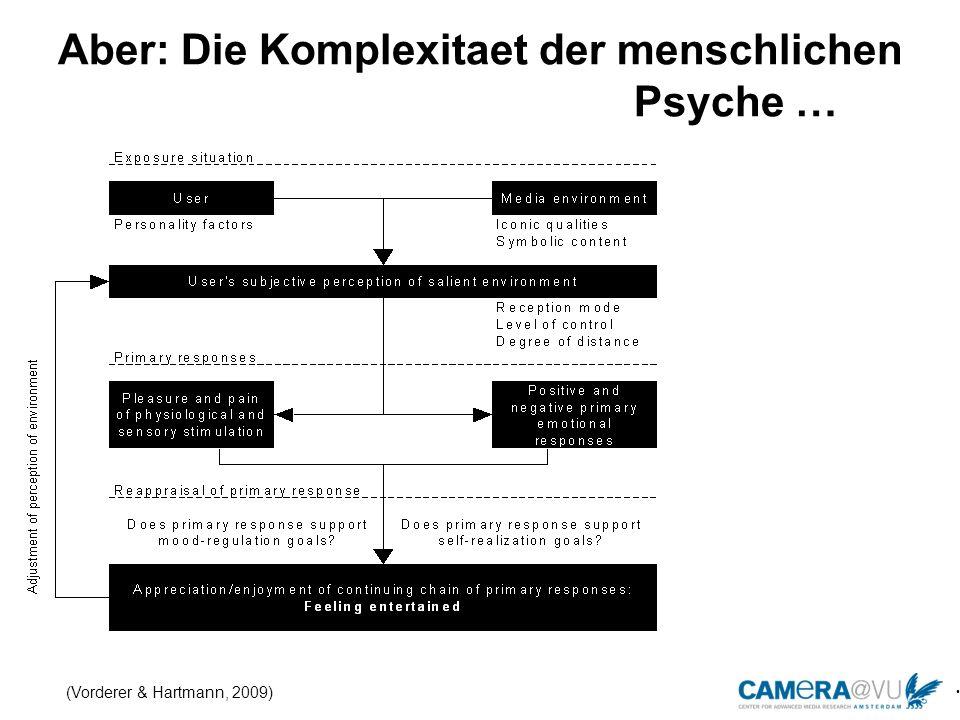 Aber: Die Komplexitaet der menschlichen Psyche … c a. 6 5 0 E n g l i s h l a n g u a g e s e r i o u s g a m e s a c c e s s i b l e f o r : A c a d