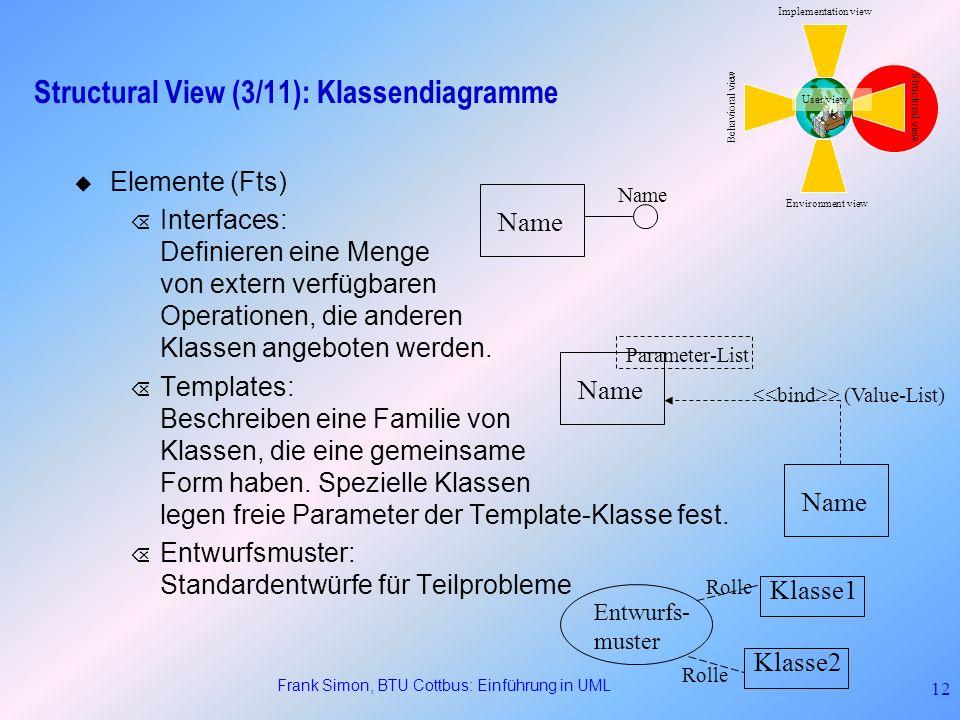 Frank Simon, BTU Cottbus: Einführung in UML 12 Structural View (3/11): Klassendiagramme Elemente (Fts) Õ Interfaces: Definieren eine Menge von extern