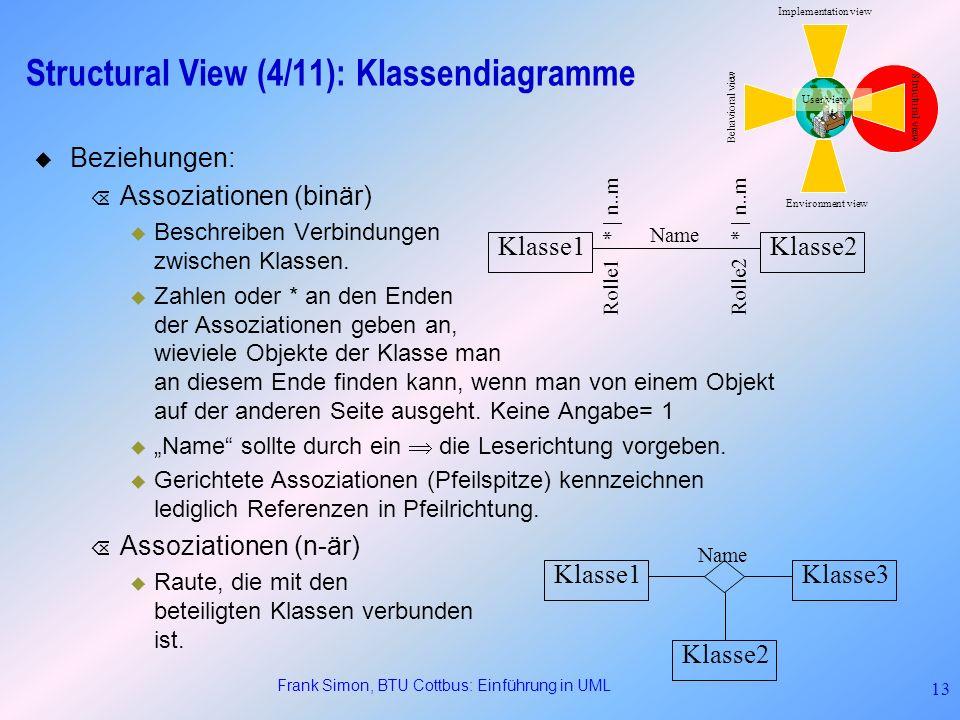 Frank Simon, BTU Cottbus: Einführung in UML 13 Structural View (4/11): Klassendiagramme Beziehungen: Õ Assoziationen (binär) Beschreiben Verbindungen