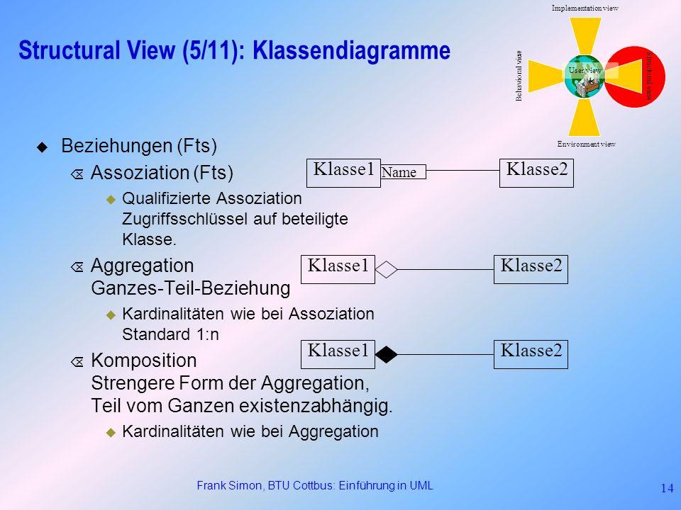 Frank Simon, BTU Cottbus: Einführung in UML 14 Structural View (5/11): Klassendiagramme Beziehungen (Fts) Õ Assoziation (Fts) Qualifizierte Assoziatio
