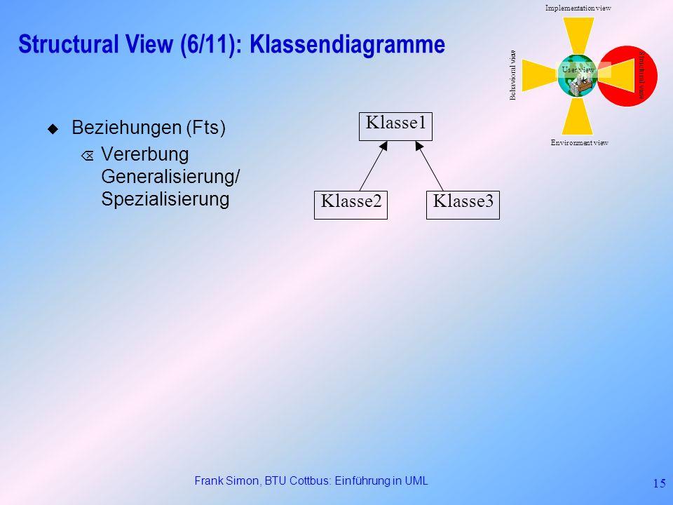 Frank Simon, BTU Cottbus: Einführung in UML 15 Structural View (6/11): Klassendiagramme Structural view Behavioral view Implementation view Environmen