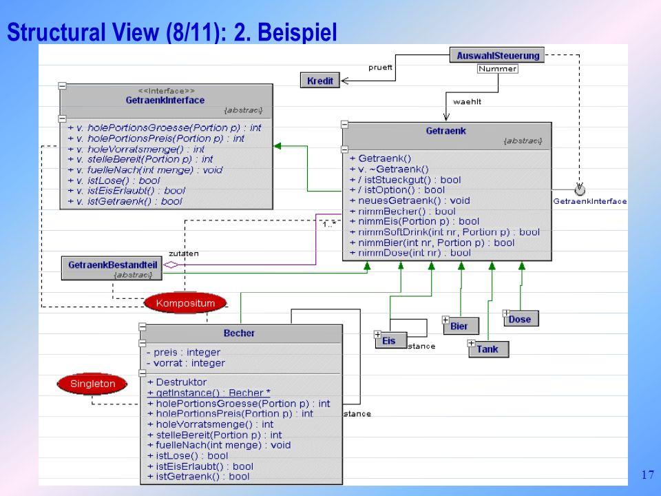 Frank Simon, BTU Cottbus: Einführung in UML 17 Structural View (8/11): 2. Beispiel