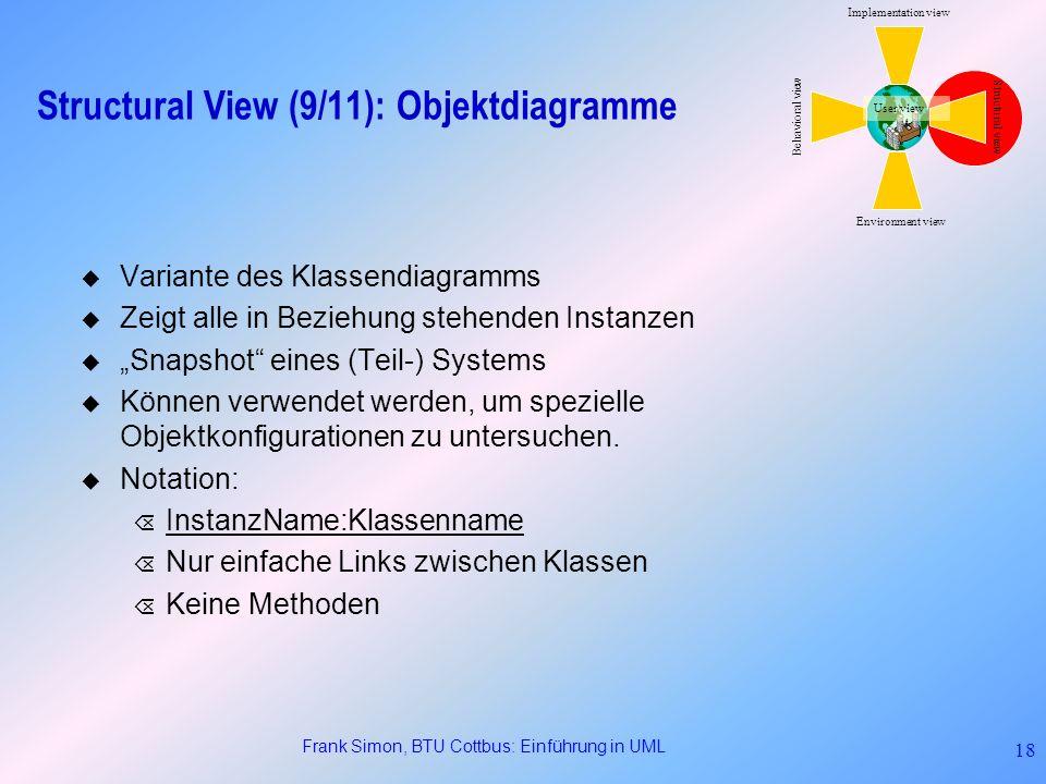 Frank Simon, BTU Cottbus: Einführung in UML 18 Structural View (9/11): Objektdiagramme Variante des Klassendiagramms Zeigt alle in Beziehung stehenden