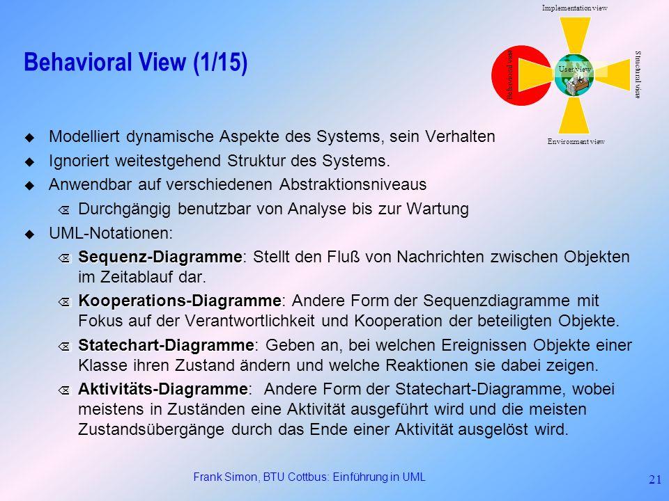 Frank Simon, BTU Cottbus: Einführung in UML 21 Behavioral View (1/15) Modelliert dynamische Aspekte des Systems, sein Verhalten Ignoriert weitestgehen