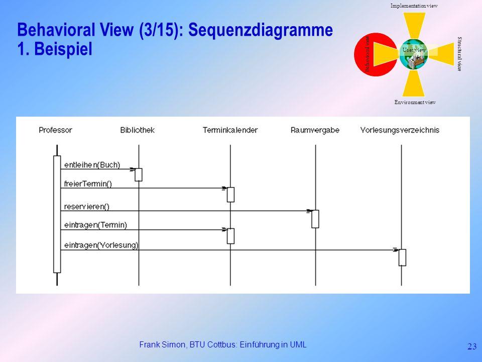 Frank Simon, BTU Cottbus: Einführung in UML 23 Behavioral View (3/15): Sequenzdiagramme 1. Beispiel Structural view Behavioral view Implementation vie