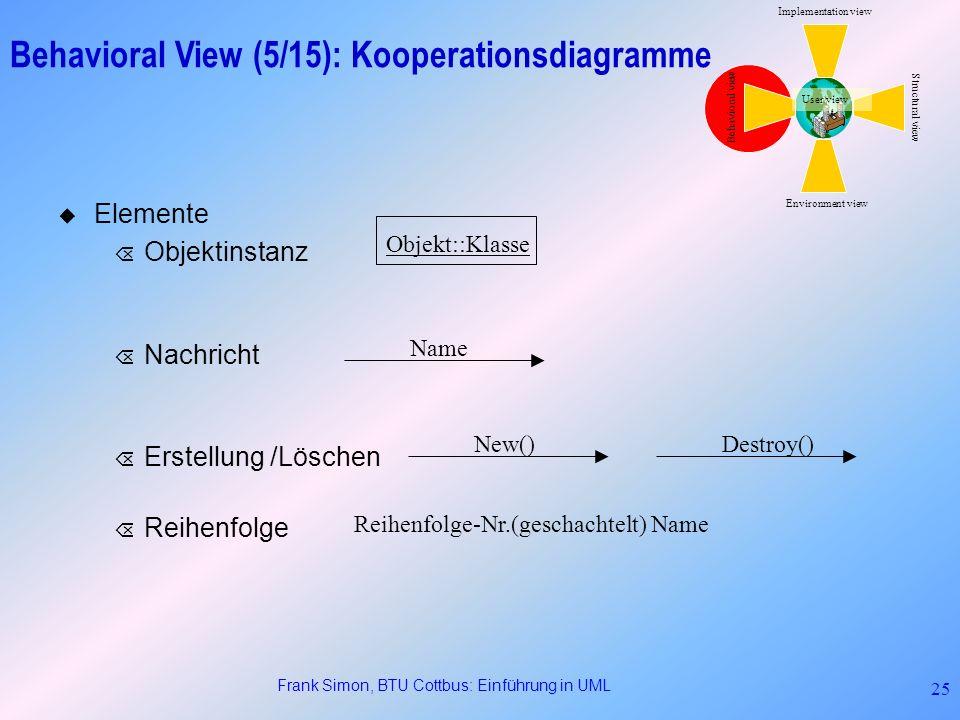 Frank Simon, BTU Cottbus: Einführung in UML 25 Elemente Õ Objektinstanz Õ Nachricht Õ Erstellung /Löschen Õ Reihenfolge Behavioral View (5/15): Kooper