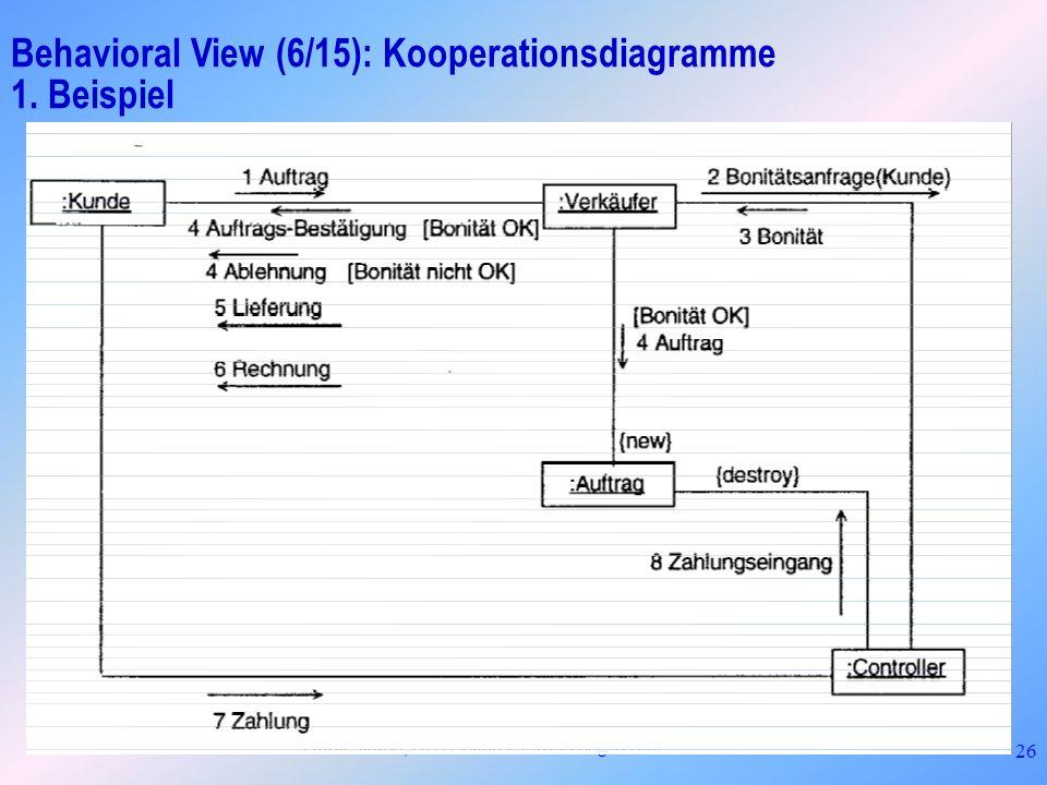 Frank Simon, BTU Cottbus: Einführung in UML 26 Behavioral View (6/15): Kooperationsdiagramme 1. Beispiel