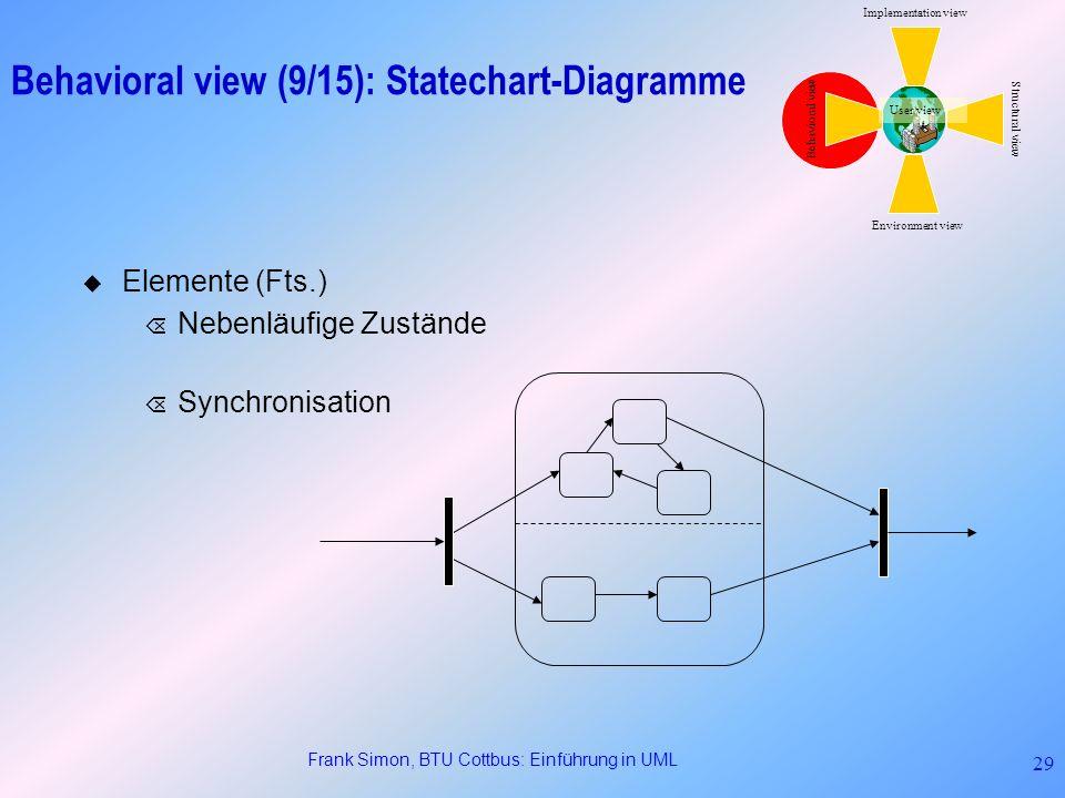Frank Simon, BTU Cottbus: Einführung in UML 29 Elemente (Fts.) Õ Nebenläufige Zustände Õ Synchronisation Behavioral view (9/15): Statechart-Diagramme