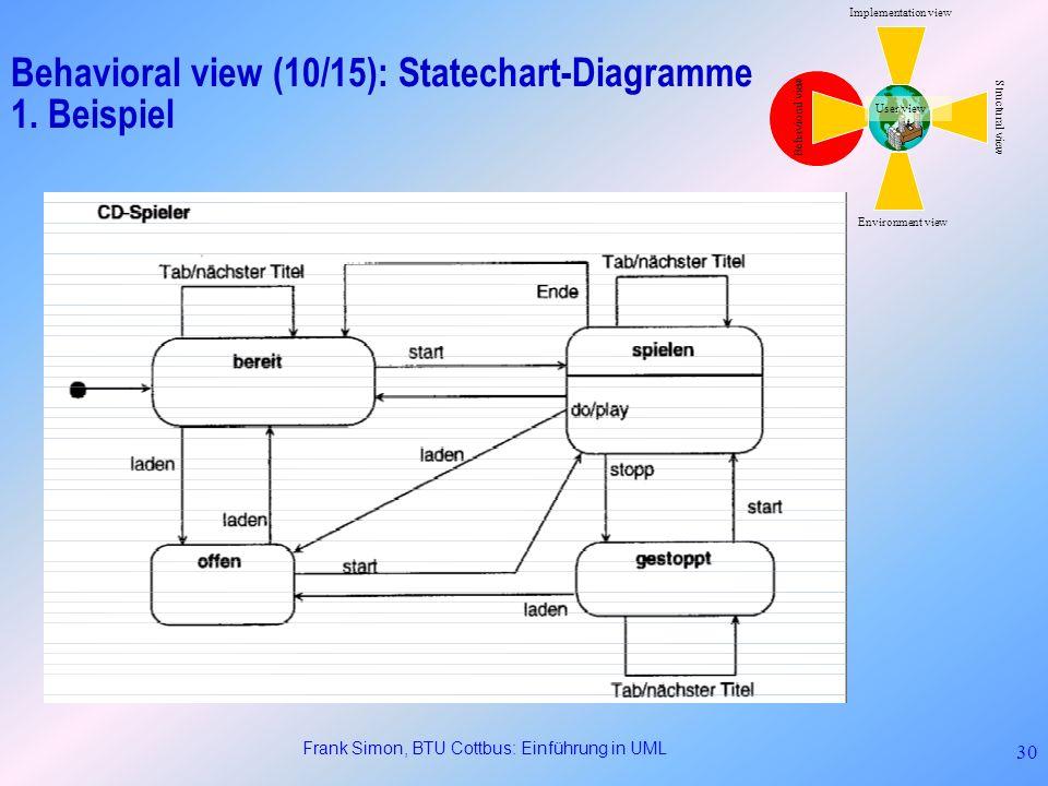 Frank Simon, BTU Cottbus: Einführung in UML 30 Behavioral view (10/15): Statechart-Diagramme 1. Beispiel Structural view Behavioral view Implementatio